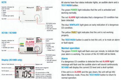 Honeywell X-Series Carbon Monoxide Detector Alarms