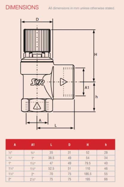 "Reliance - PREL100033 - 1.1/4""*1.1/2""F*FBSP 3.0 Bar Pressure Relief Valve"