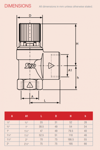 "Reliance - PREL100002 - 1/2""*3/4""F*FBSP 3.5 Bar Pressure Relief Valve"