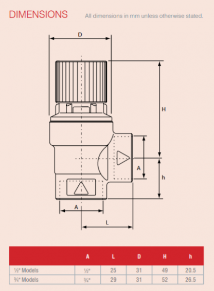 "Reliance - PREL101024 - 1/2"" M*FBSP 2.5 Bar Pressure Relief Valve"