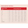 "Reliance - PREL104045 - 1.1/4""*1.1/2""F*FBSP 5.0 Bar Pressure Relief Valve"