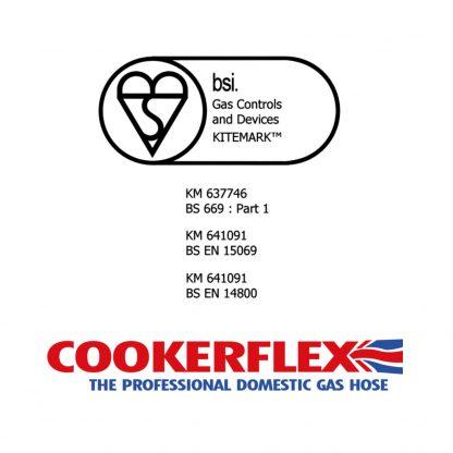 Tesla COOKERFLEX Micropoint Socket with J slot B614